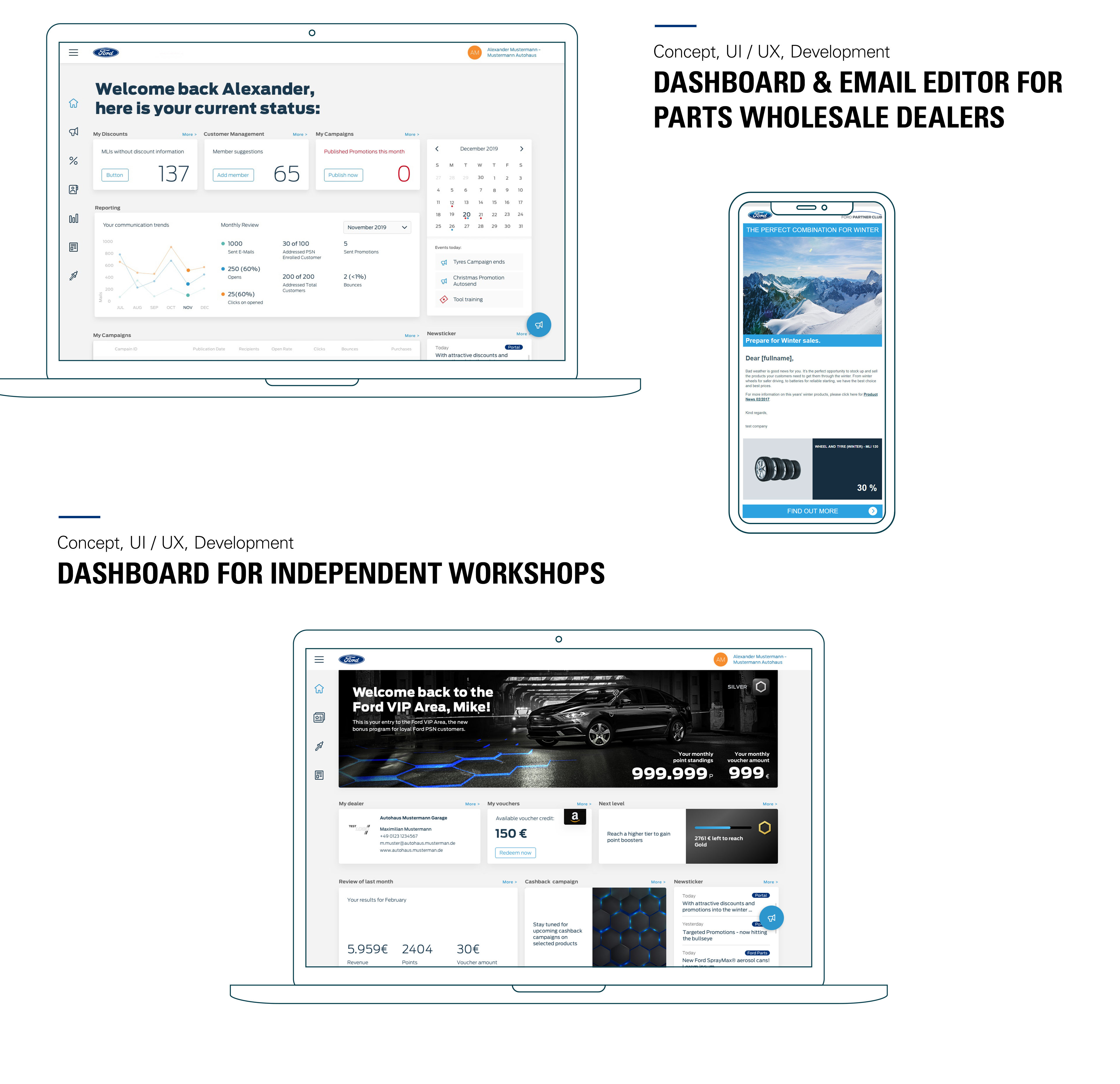 Dashboards Ford Parts Portal